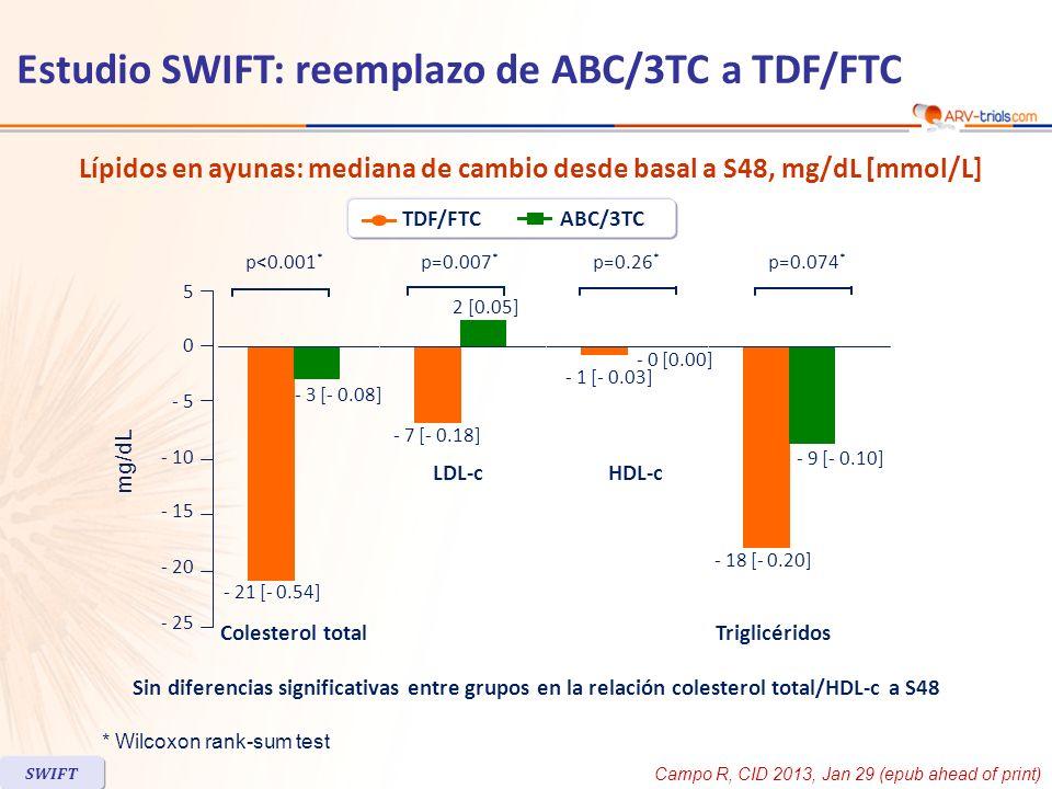 Lípidos en ayunas: mediana de cambio desde basal a S48, mg/dL [mmol/L]